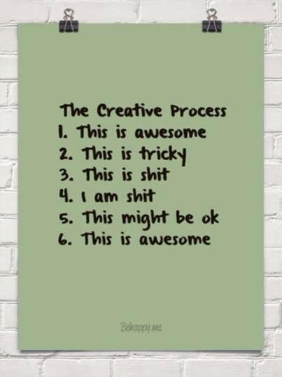 creativeprocess